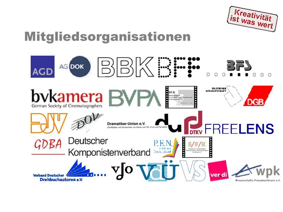 Mitgliedsorganisationen