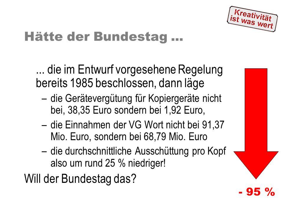 Hätte der Bundestag...... die im Entwurf vorgesehene Regelung bereits 1985 beschlossen, dann läge –die Gerätevergütung für Kopiergeräte nicht bei, 38,