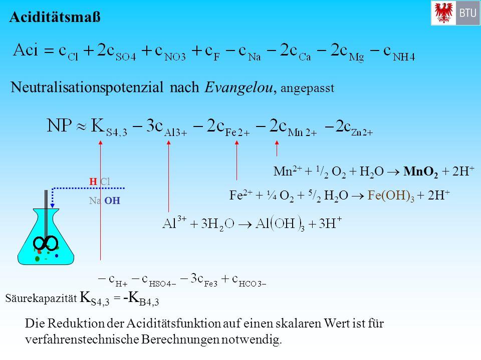 Die Reduktion der Aciditätsfunktion auf einen skalaren Wert ist für verfahrenstechnische Berechnungen notwendig. Mn 2+ + 1 / 2 O 2 + H 2 O MnO 2 + 2H