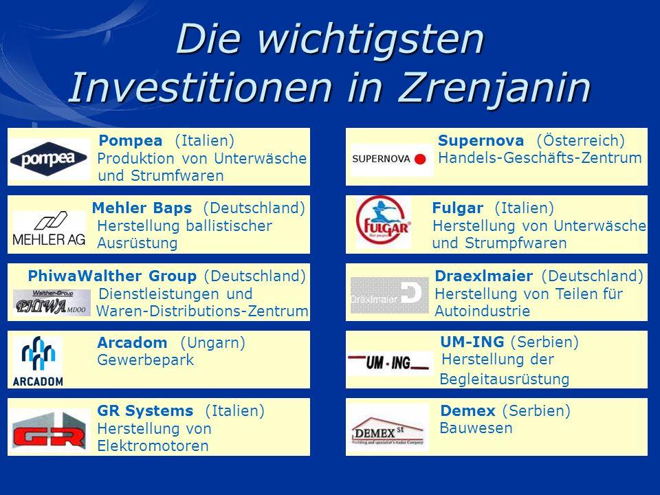 Die wichtigsten Investitionen in Zrenjanin Pompea (Italien) Produktion von Unterwäsche und Strumfwaren Supernova (Österreich) Handels-Geschäfts-Zentru