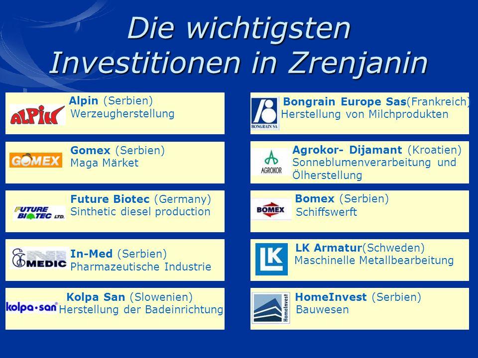 Die wichtigsten Investitionen in Zrenjanin Alpin (Serbien) Werzeugherstellung Bomex (Serbien) Schiffswerft Future Biotec (Germany) Sinthetic diesel pr