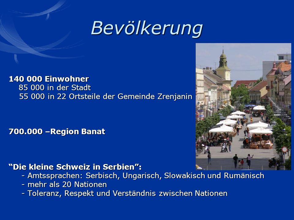 Bevölkerung 140 000 Einwohner 85 000 in der Stadt 85 000 in der Stadt 55 000 in 22 Ortsteile der Gemeinde Zrenjanin 55 000 in 22 Ortsteile der Gemeind