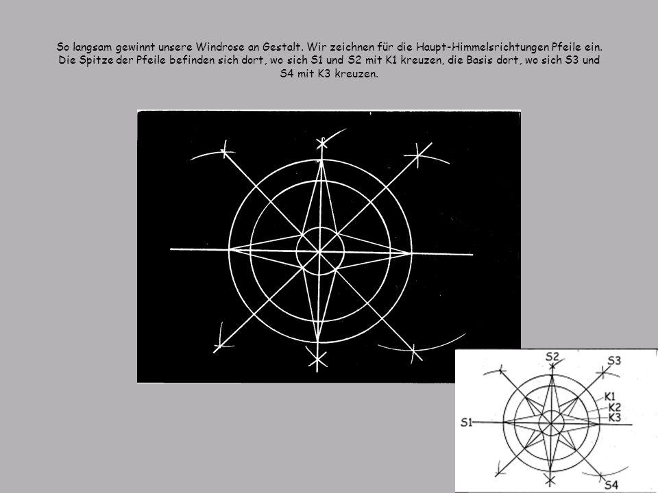 So langsam gewinnt unsere Windrose an Gestalt. Wir zeichnen für die Haupt-Himmelsrichtungen Pfeile ein. Die Spitze der Pfeile befinden sich dort, wo s