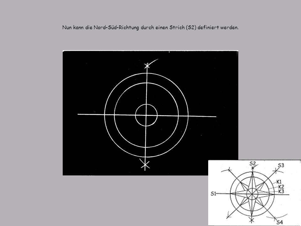 Nun kann die Nord-Süd-Richtung durch einen Strich (S2) definiert werden.