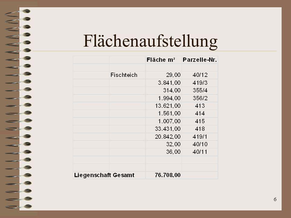 7 Projektbeschreibung Krems / Innernöring Einwohner: 2044 (2005) Seeh ö he: 807 m Krems Naturerlebnis pur, eine saubere Umwelt und ein attraktives ganzj ä hriges Freizeitangebot kennzeichnen diese herrliche Region.