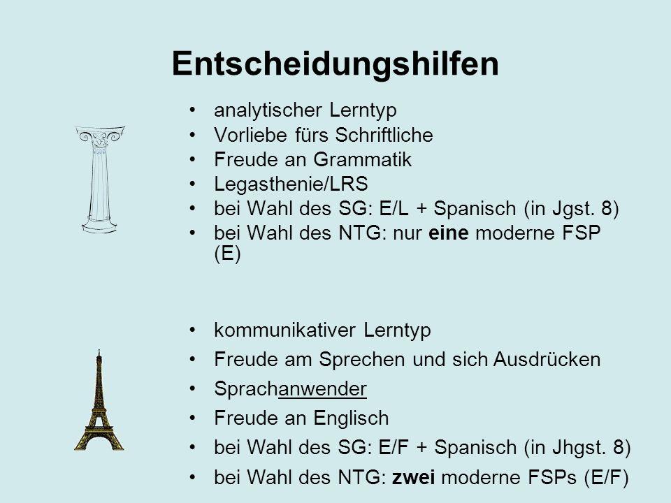 analytischer Lerntyp Vorliebe fürs Schriftliche Freude an Grammatik Legasthenie/LRS bei Wahl des SG: E/L + Spanisch (in Jgst. 8) bei Wahl des NTG: nur