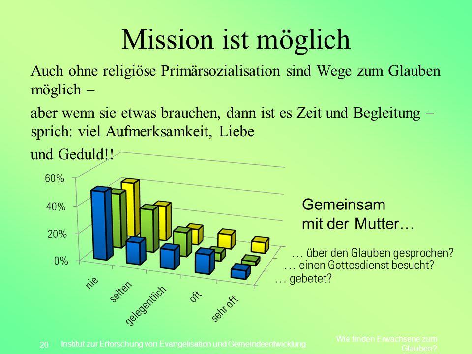 Mission ist möglich Auch ohne religiöse Primärsozialisation sind Wege zum Glauben möglich – aber wenn sie etwas brauchen, dann ist es Zeit und Begleit