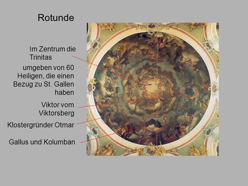 Kuppel Rotunde Im Zentrum die Trinitas umgeben von 60 Heiligen, die einen Bezug zu St. Gallen haben Gallus und Kolumban Klostergründer Otmar Viktor vo
