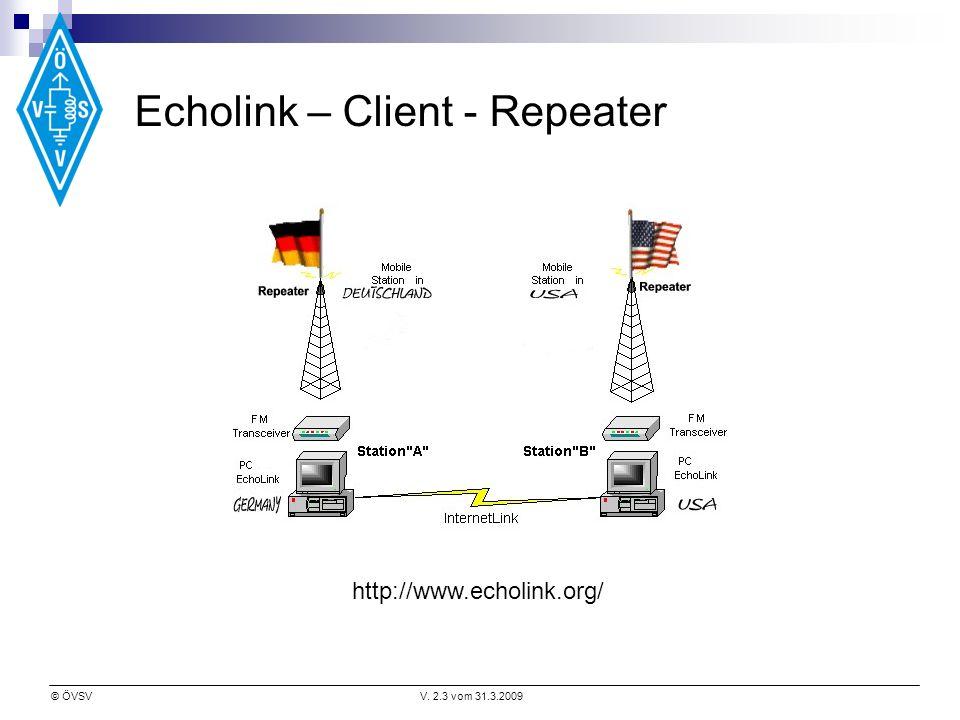 © ÖVSVV. 2.3 vom 31.3.2009 Echolink – Client - Repeater http://www.echolink.org/