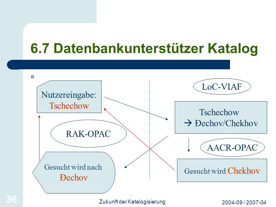 2004-09 / 2007-04 Zukunft der Katalogisierung 36 6.7 Datenbankunterstützer Katalog ° Nutzereingabe: Tschechow Ð echov/Chekhov Gesucht wird nach Ð echo
