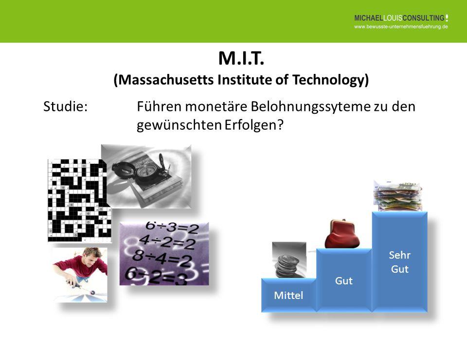 M.I.T. (Massachusetts Institute of Technology) Studie: Führen monetäre Belohnungssyteme zu den gewünschten Erfolgen? Mittel Gut Sehr Gut Sehr Gut