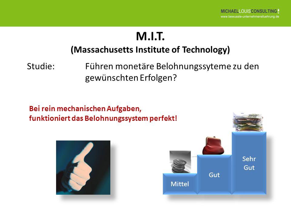 Bei rein mechanischen Aufgaben, funktioniert das Belohnungssystem perfekt! Mittel Gut Sehr Gut Sehr Gut M.I.T. (Massachusetts Institute of Technology)