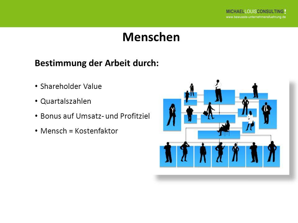 Menschen Bestimmung der Arbeit durch: Shareholder Value Quartalszahlen Bonus auf Umsatz- und Profitziel Mensch = Kostenfaktor