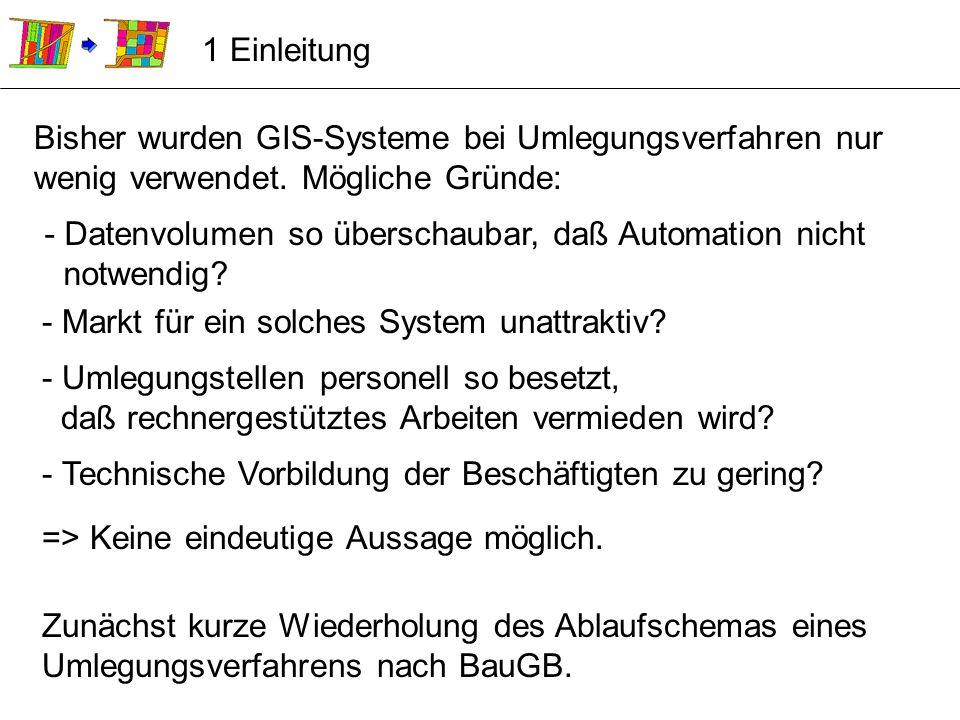 Bisher wurden GIS-Systeme bei Umlegungsverfahren nur wenig verwendet. Mögliche Gründe: Zunächst kurze Wiederholung des Ablaufschemas eines Umlegungsve