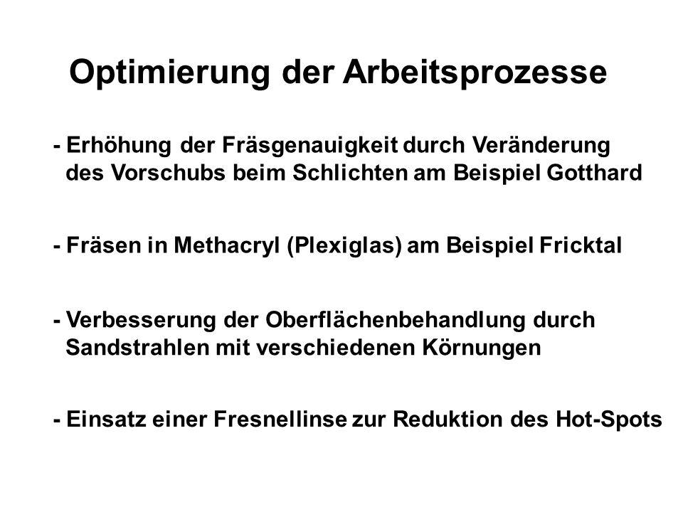 Optimierung der Arbeitsprozesse - Erhöhung der Fräsgenauigkeit durch Veränderung des Vorschubs beim Schlichten am Beispiel Gotthard - Fräsen in Methac