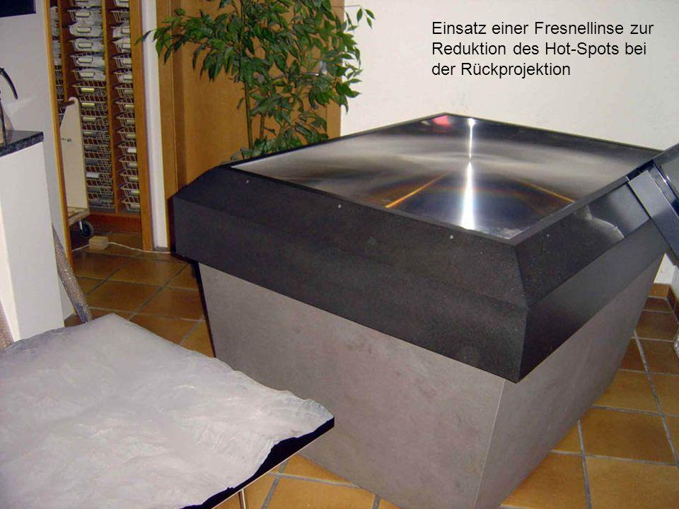 Einsatz einer Fresnellinse zur Reduktion des Hot-Spots bei der Rückprojektion