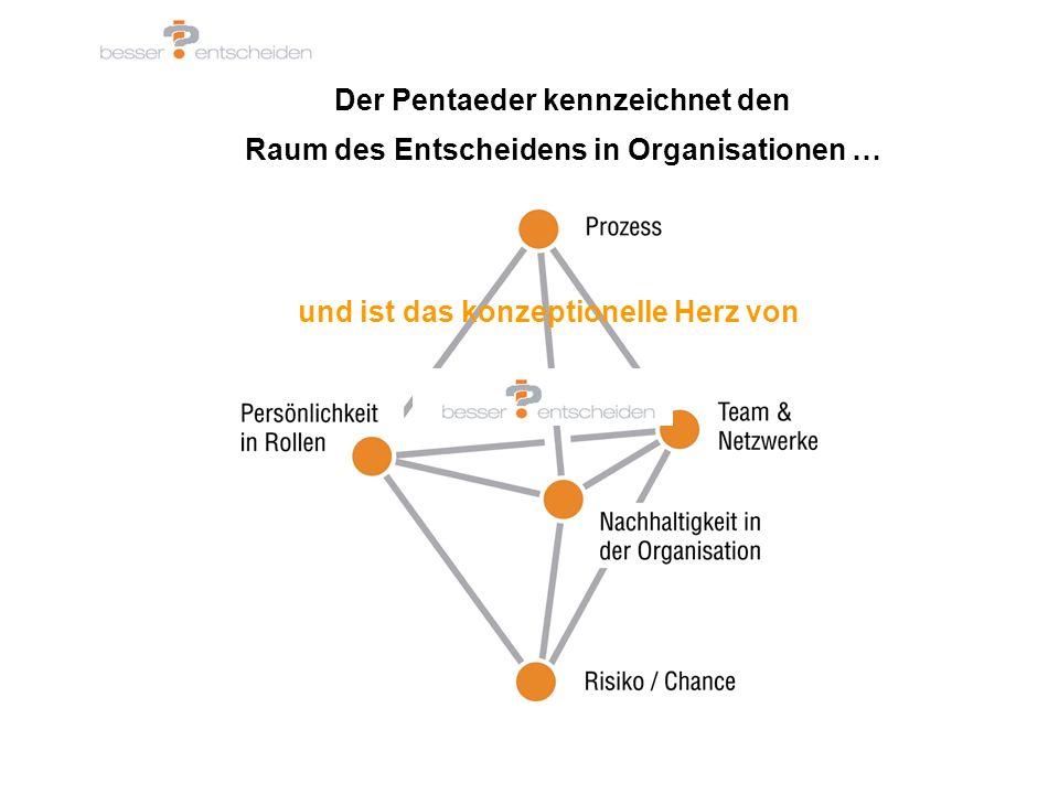 Der Pentaeder kennzeichnet den Raum des Entscheidens in Organisationen … und ist das konzeptionelle Herz von