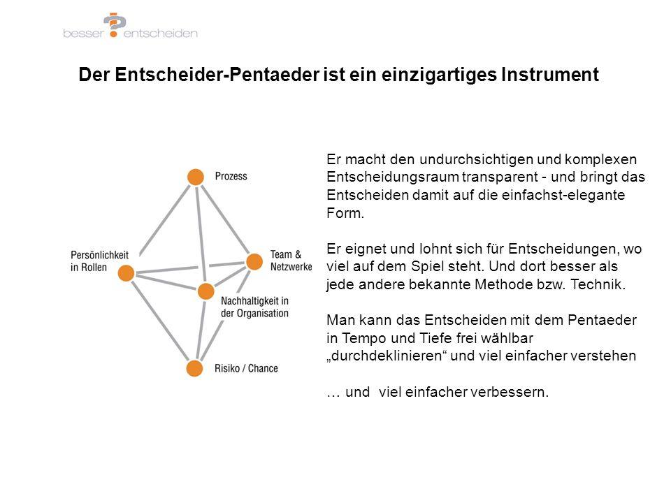 Der Entscheider-Pentaeder ist ein einzigartiges Instrument Er macht den undurchsichtigen und komplexen Entscheidungsraum transparent - und bringt das
