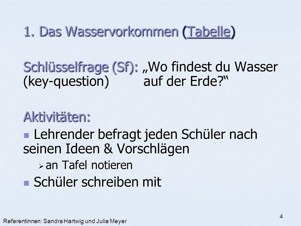 Referentinnen: Sandra Hartwig und Julia Meyer 4 1. Das Wasservorkommen (Tabelle) Tabelle Schlüsselfrage (Sf): Wo findest du Wasser (key-question)auf d