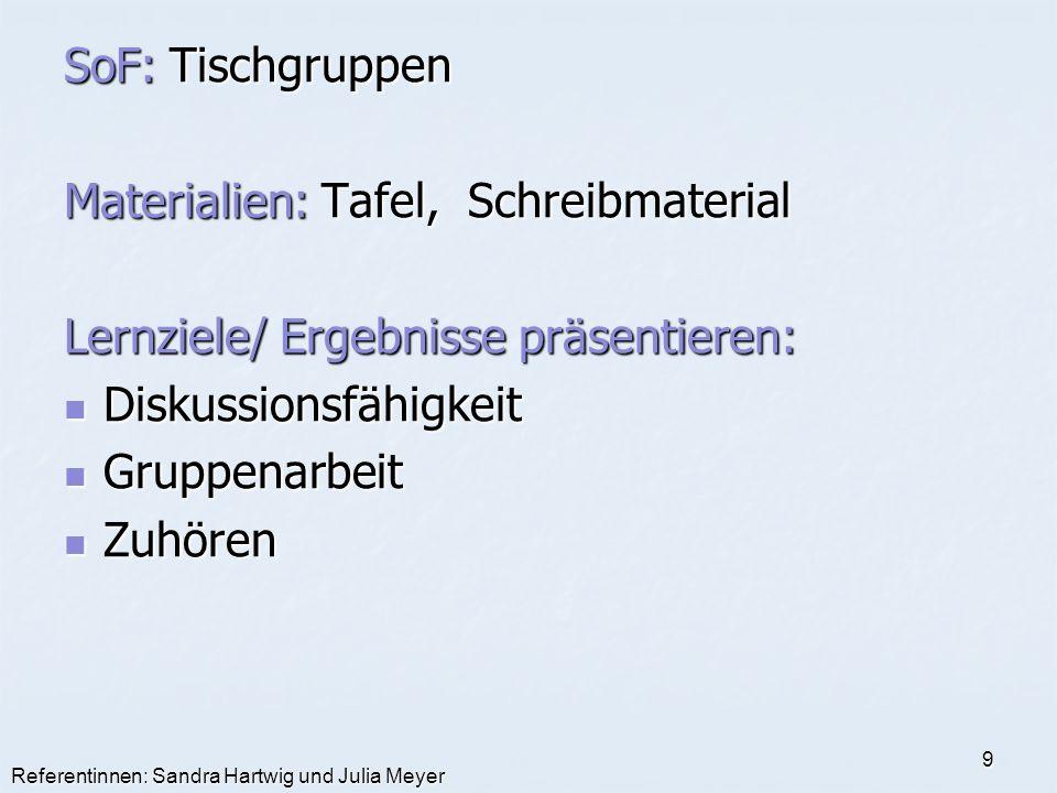Referentinnen: Sandra Hartwig und Julia Meyer 9 SoF:Tischgruppen Materialien: Tafel, Schreibmaterial Lernziele/ Ergebnisse präsentieren: Diskussionsfä