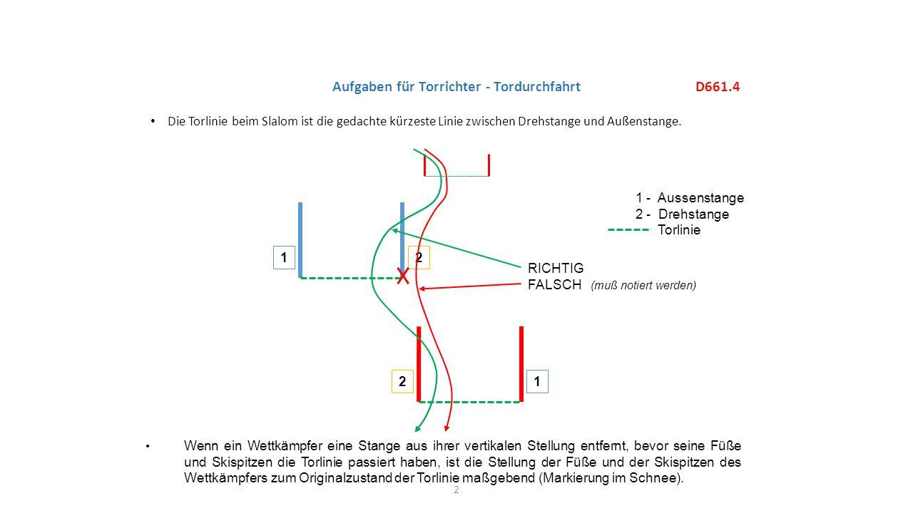 Im Parallelslalom müssen beide Skispitzen und Füße außerhalb der Drehstange passieren D661.4 Aufgaben für Torrichter - Tordurchfahrt 1 - Drehtor 2 - Drehstange natürliche Rennlinie 1 1 2 2 3
