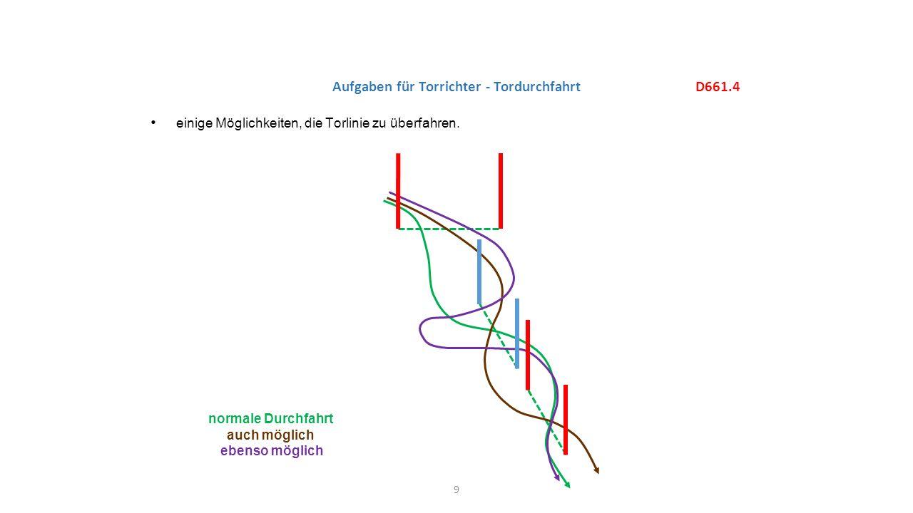 10 Aufgaben für Torrichter - Tordurchfahrt Einstangen-Slalom (und Riesenslalom) hat keine Außenstange, mit Ausnahme des ersten und letzten Tores, eines verzögerten Tores und vor Kombinationen (Haarnadel, Vertikale)