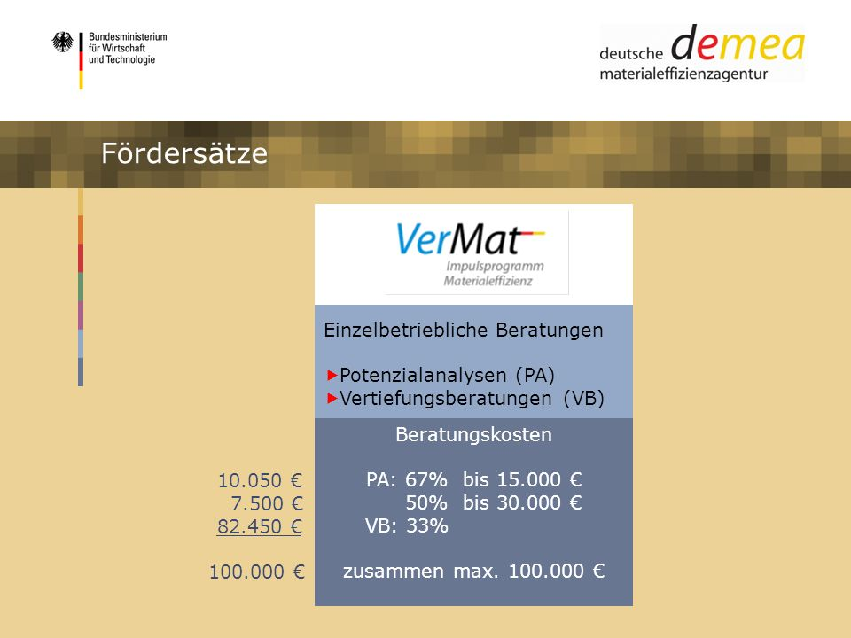 Impulsprogramm Materialeffizienz Einzelbetriebliche Beratungen Potenzialanalysen (PA) Vertiefungsberatungen (VB) Beratungskosten PA: 67% bis 15.000 50
