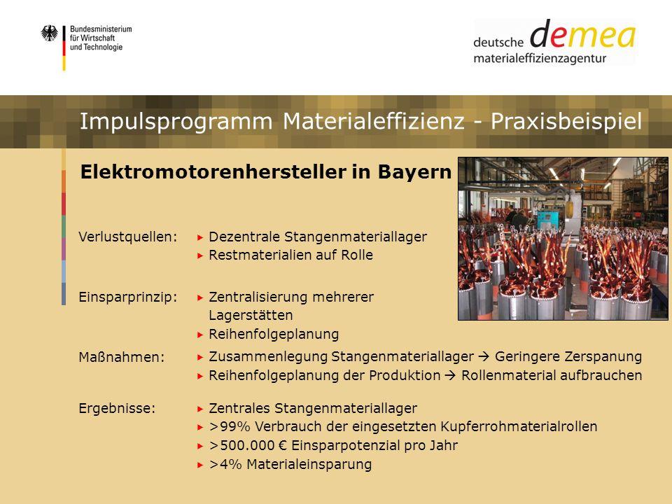 Impulsprogramm Materialeffizienz Elektromotorenhersteller in Bayern Verlustquellen: Dezentrale Stangenmateriallager Restmaterialien auf Rolle Einsparp