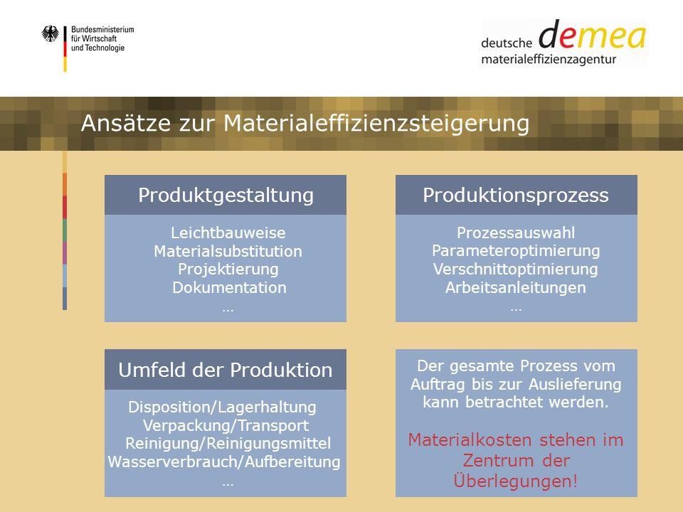 Impulsprogramm Materialeffizienz Produktgestaltung Leichtbauweise Materialsubstitution Projektierung Dokumentation … Produktionsprozess Prozessauswahl