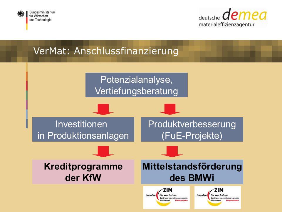 Impulsprogramm Materialeffizienz Produktverbesserung (FuE-Projekte) VerMat: Anschlussfinanzierung Potenzialanalyse, Vertiefungsberatung Investitionen