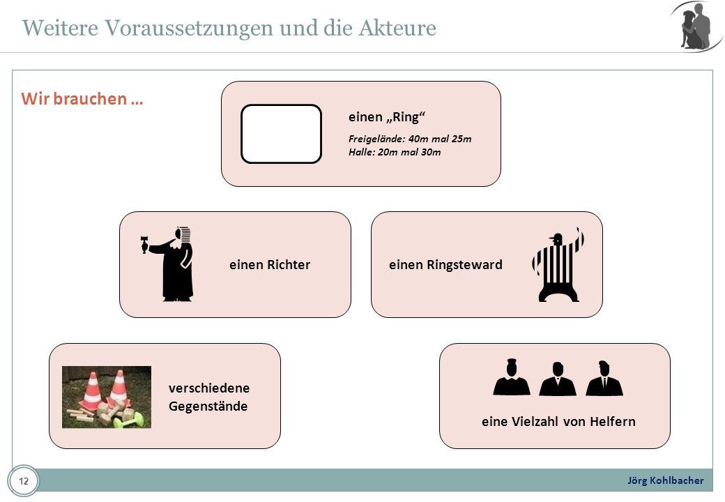 Jörg Kohlbacher Weitere Voraussetzungen und die Akteure Wir brauchen … einen Ring Freigelände: 40m mal 25m Halle: 20m mal 30m einen Richtereinen Rings