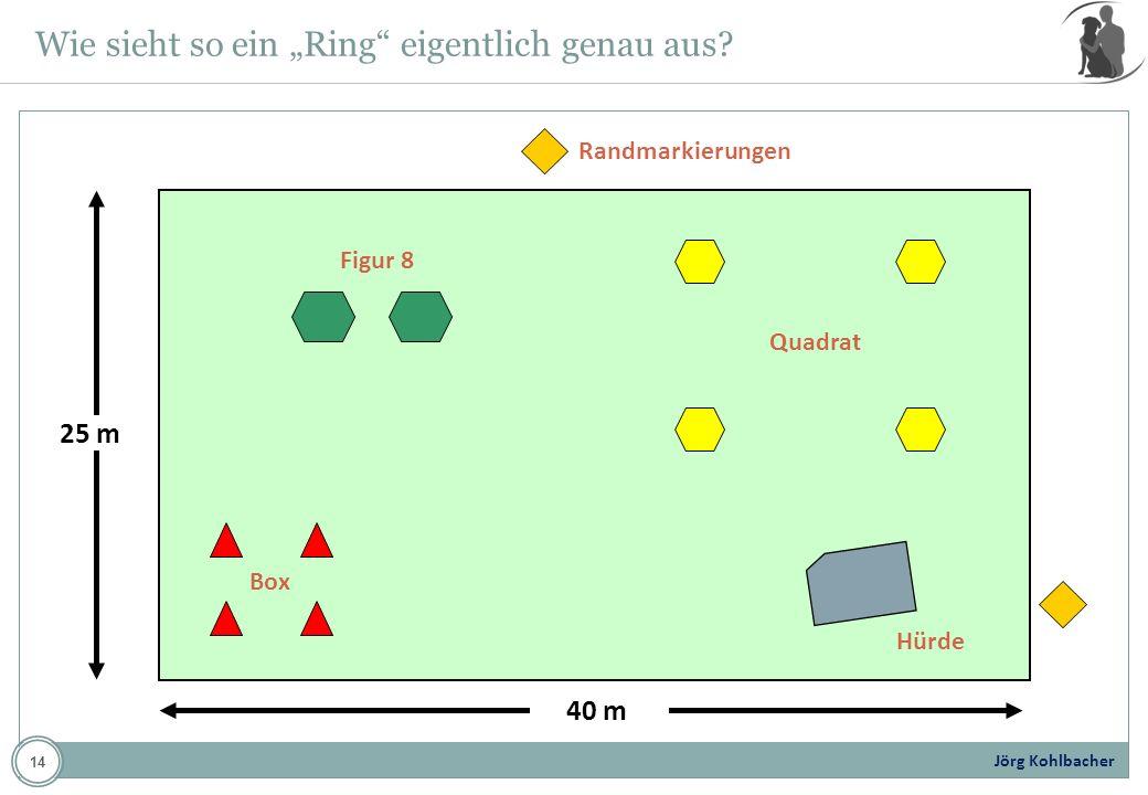 Jörg Kohlbacher Wie sieht so ein Ring eigentlich genau aus? 40 m 25 m Box Figur 8 Quadrat Hürde Randmarkierungen 14