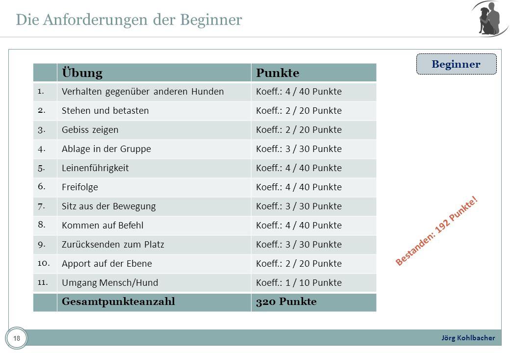 Jörg Kohlbacher Die Anforderungen der Beginner Beginner ÜbungPunkte 1. Verhalten gegenüber anderen HundenKoeff.: 4 / 40 Punkte 2. Stehen und betastenK