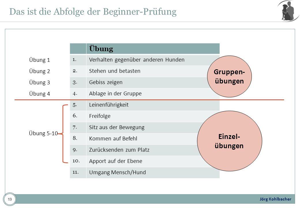 Jörg Kohlbacher Das ist die Abfolge der Beginner-Prüfung Übung 1. Verhalten gegenüber anderen Hunden 2. Stehen und betasten 3. Gebiss zeigen 4. Ablage