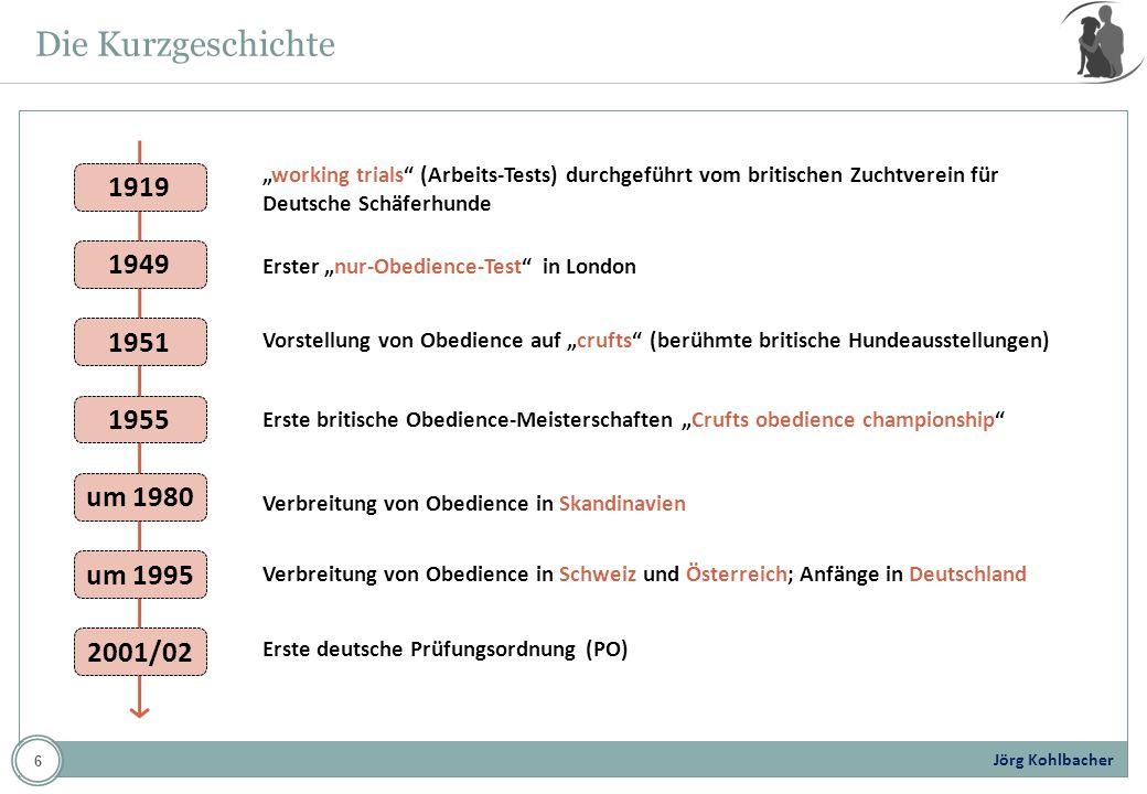 Jörg Kohlbacher Die Kurzgeschichte 1919 1949 1951 1955 um 1980 um 1995 2001/02 working trials (Arbeits-Tests) durchgeführt vom britischen Zuchtverein