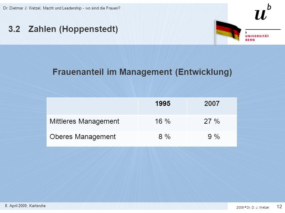 Frauenanteil im Management (Entwicklung) 8. April 2009, Karlsruhe Dr. Dietmar J. Wetzel, Macht und Leadership - wo sind die Frauen? 12 19952007 Mittle