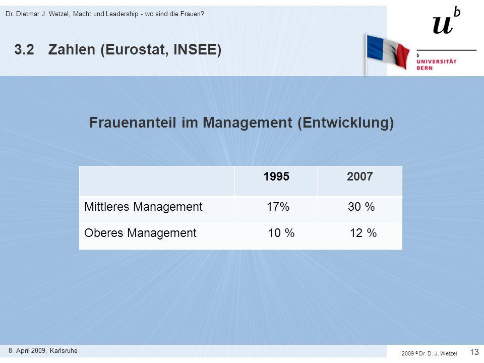 Frauenanteil im Management (Entwicklung) 8. April 2009, Karlsruhe Dr. Dietmar J. Wetzel, Macht und Leadership - wo sind die Frauen? 13 19952007 Mittle