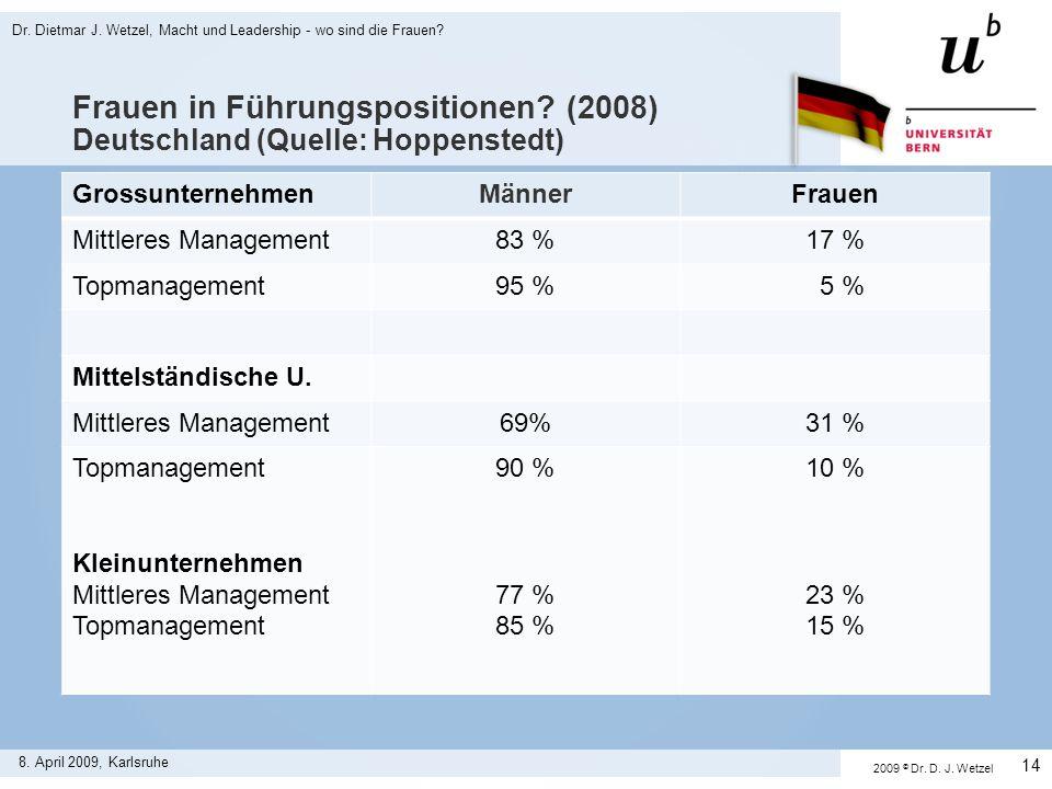 Frauen in Führungspositionen? (2008) Deutschland (Quelle: Hoppenstedt) GrossunternehmenMännerFrauen Mittleres Management83 %17 % Topmanagement95 % 5 %