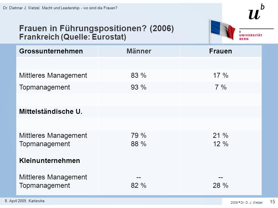 Frauen in Führungspositionen? (2006) Frankreich (Quelle: Eurostat) GrossunternehmenMännerFrauen Mittleres Management83 %17 % Topmanagement93 %7 % Mitt