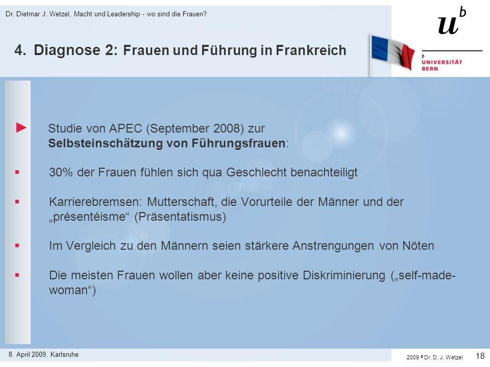 Dr. Dietmar J. Wetzel, Macht und Leadership - wo sind die Frauen? 18 8. April 2009, Karlsruhe Studie von APEC (September 2008) zur Selbsteinschätzung