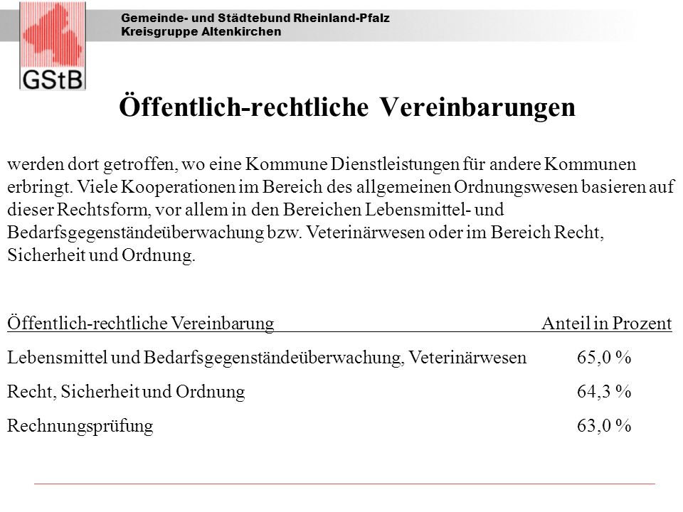 Gemeinde- und Städtebund Rheinland-Pfalz Kreisgruppe Altenkirchen Öffentlich-rechtliche Vereinbarungen werden dort getroffen, wo eine Kommune Dienstle