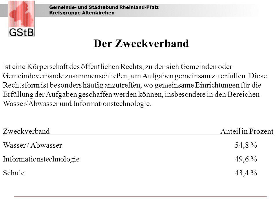 Gemeinde- und Städtebund Rheinland-Pfalz Kreisgruppe Altenkirchen Der Zweckverband ist eine Körperschaft des öffentlichen Rechts, zu der sich Gemeinde