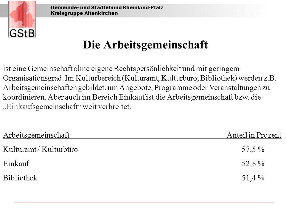 Gemeinde- und Städtebund Rheinland-Pfalz Kreisgruppe Altenkirchen Privatrechtliche Institution Diese Rechtsform wird häufig für Kooperationen in den Bereichen Wirtschafts- und Beschäftigungsförderung (z.B.