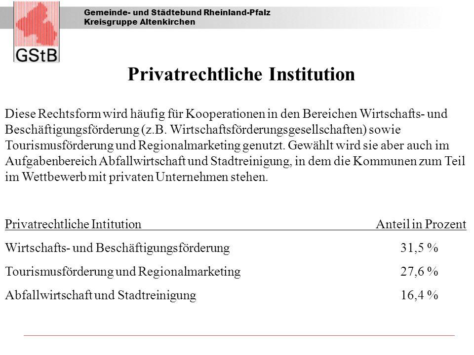 Gemeinde- und Städtebund Rheinland-Pfalz Kreisgruppe Altenkirchen Privatrechtliche (Dienstleistungs-) Verträge Dominieren bei der Zusammenarbeit in den internen Servicebetrieben, wie z.B.