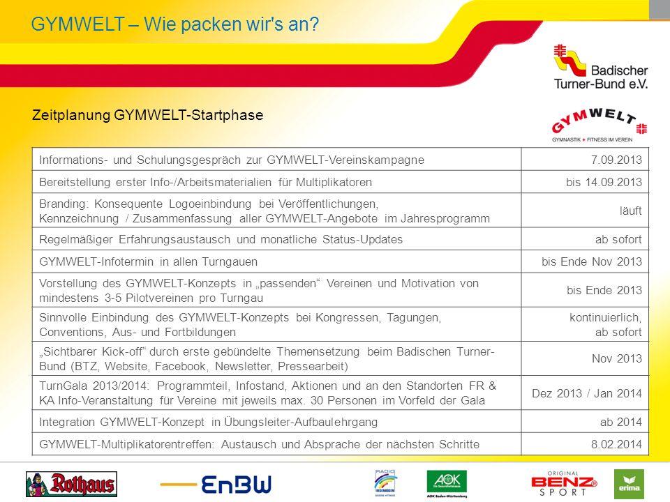 GYMWELT – Wie packen wir's an? Informations- und Schulungsgespräch zur GYMWELT-Vereinskampagne7.09.2013 Bereitstellung erster Info-/Arbeitsmaterialien