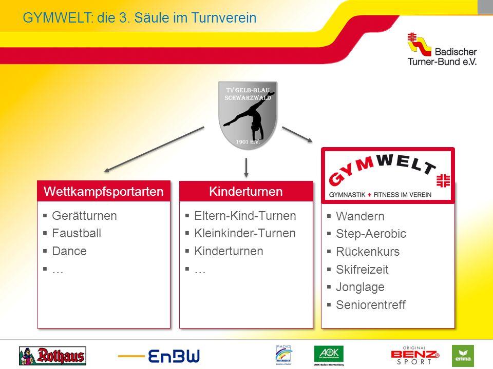 GYMWELT – Umsetzungsbeispiel Hintergrundinfos Wie kann die Umsetzung der GYMWELT-Idee am Beispiel unseres fiktiven TV Gelb-Blau Schwarzwald aussehen.