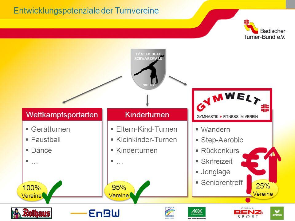 Entwicklungspotenziale der Turnvereine Hintergrundinfos Der Wettkampfsport ist etablierter Hoheits- bereich der Turnvereine.