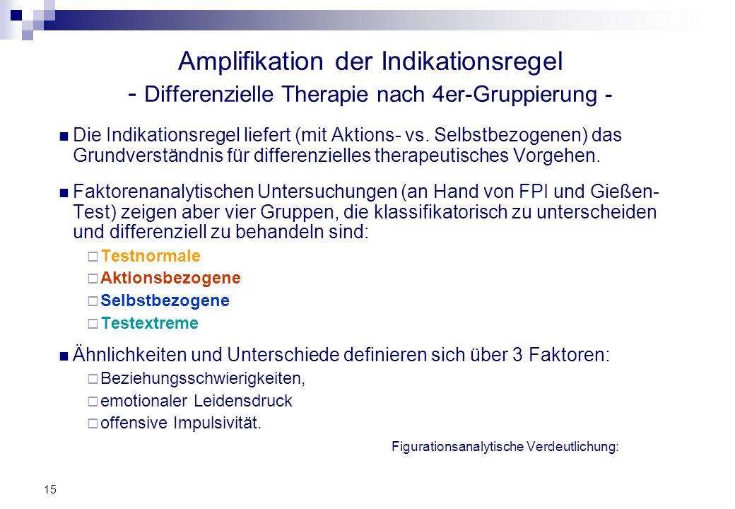 15 Amplifikation der Indikationsregel - Differenzielle Therapie nach 4er-Gruppierung - Die Indikationsregel liefert (mit Aktions- vs. Selbstbezogenen)