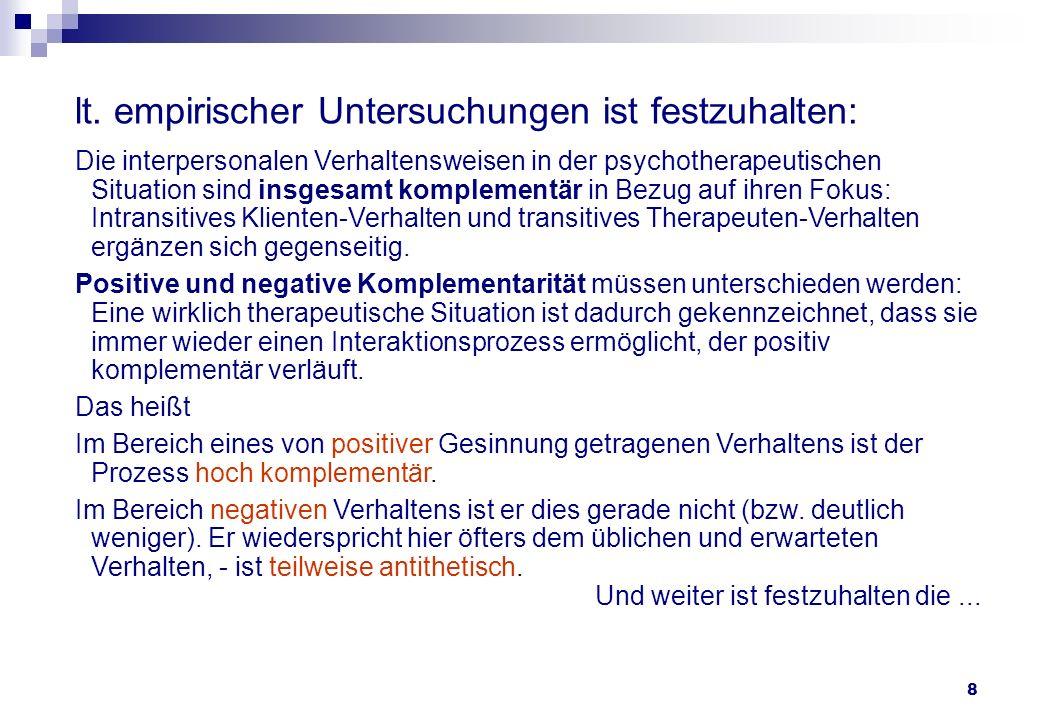 8 lt. empirischer Untersuchungen ist festzuhalten: Die interpersonalen Verhaltensweisen in der psychotherapeutischen Situation sind insgesamt kompleme