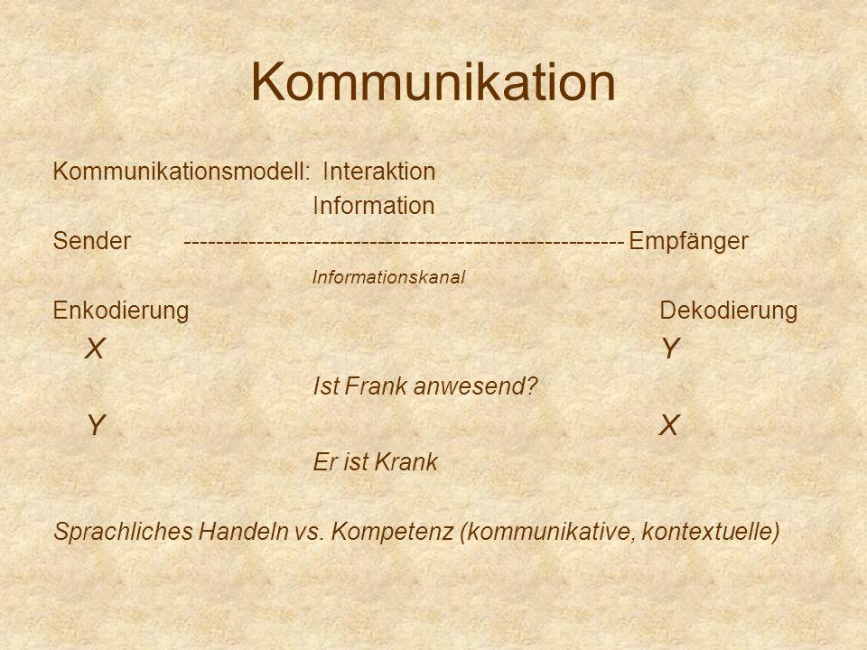 Kommunikation Kommunikationsmodell: Interaktion Information Sender ------------------------------------------------------- Empfänger Informationskanal